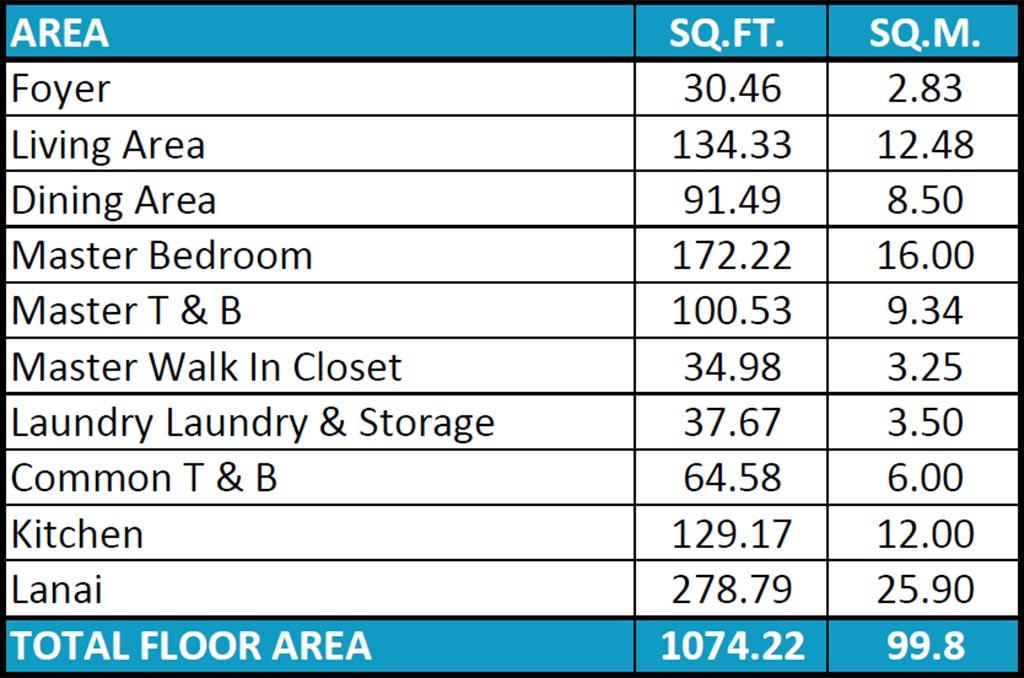 1 Bedroom Unit 99 sqm - Area